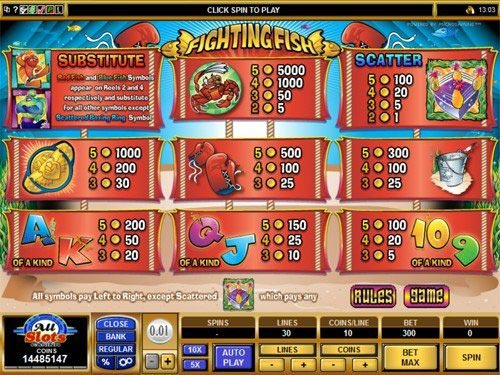Fighting Fish Slot Paytable