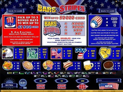Bars and Stripes Slot Paytable