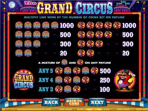 The Grand Circus Slot Paytable