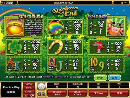 Rainbows End Slot Paytable