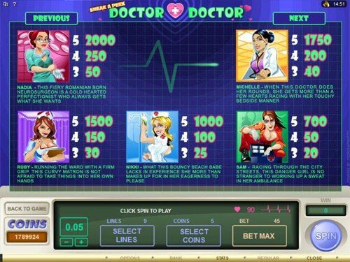 Sneak a Peek Doctor Doctor Slot Paytable