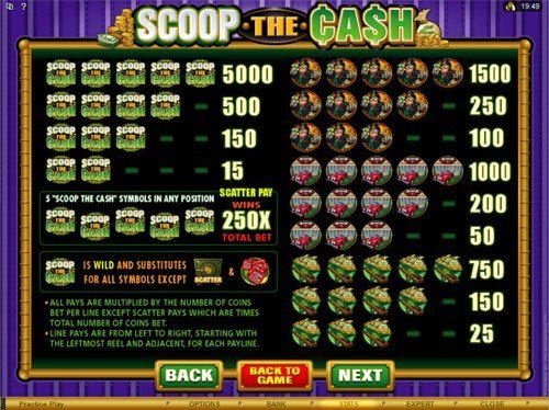 Scoop the Cash Slot Paytable
