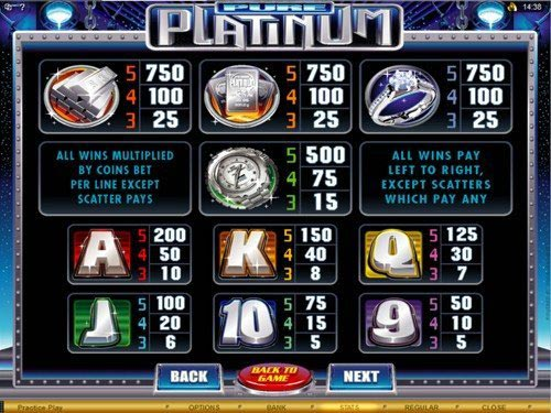 Pure Platinum Slot Paytable