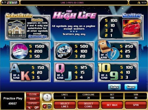 The High Life Slot Paytable