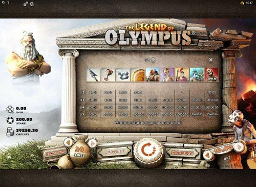 The Legend of Olympus Slot Paytable