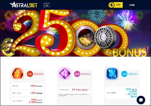 AstralBet Casino Promotions